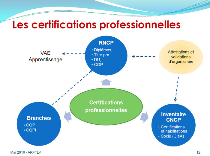 logo schema_certifications.jpg