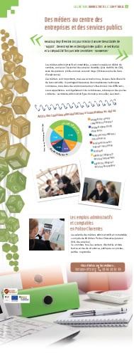Expo : Les métiers administratifs et comptables
