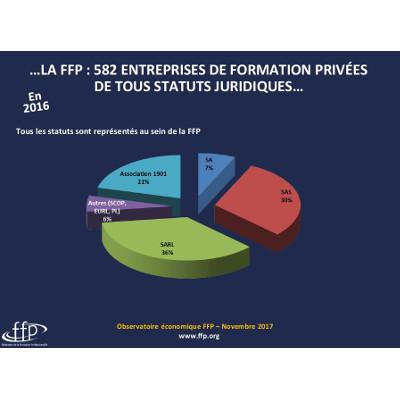 Les adhérents de la FFP dans une phase dynamique